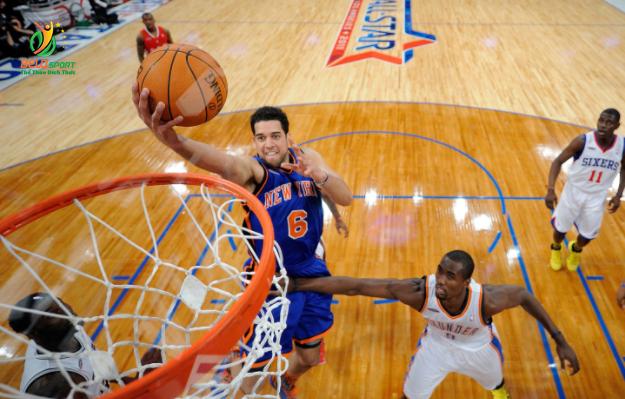 Luật bóng rổ NBA
