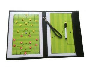 Sa bàn chiến thuật, bảng sơ đồ chiến thuật bóng đá